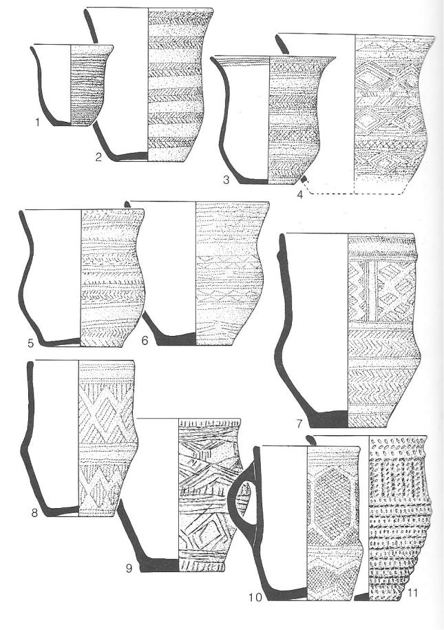 Bronze Age Pottery Sequence