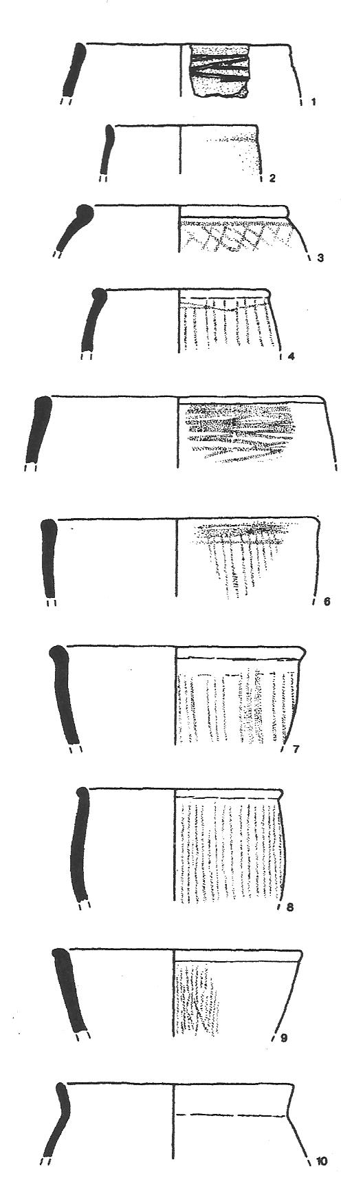 Drgs of Iron Age Pots