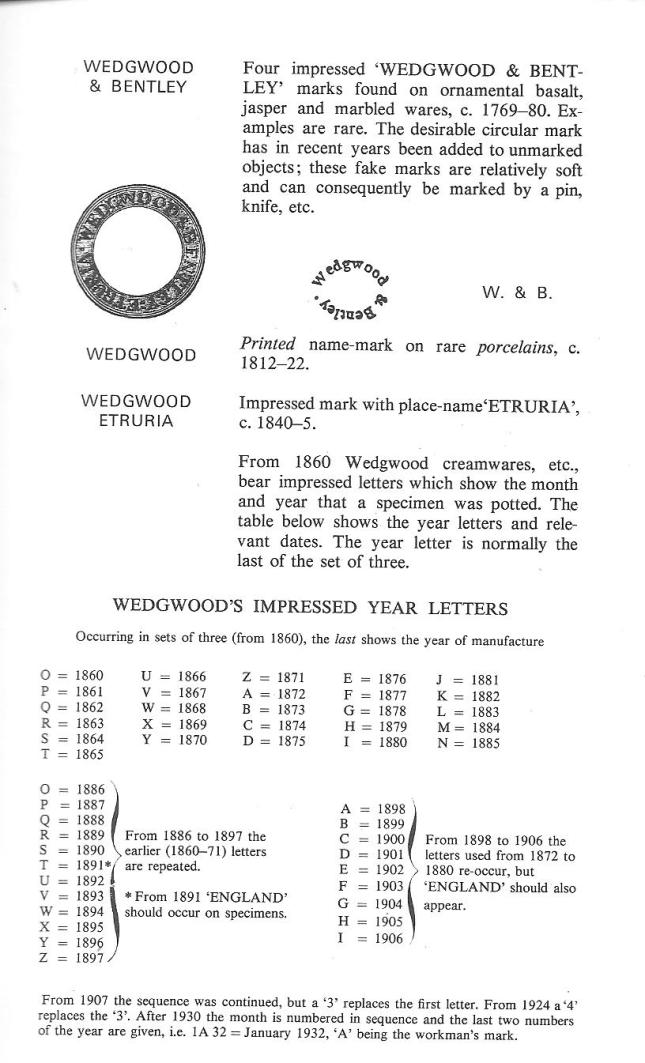 Wedgewood Pottery Marks
