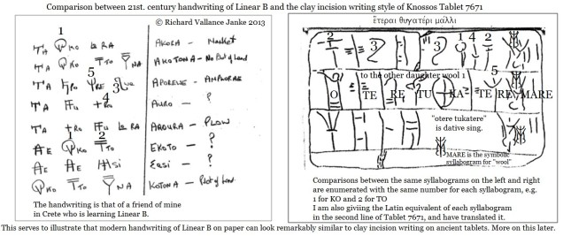 Comparison of  my Linear B handwriting to Ancient Linear B Handwriting