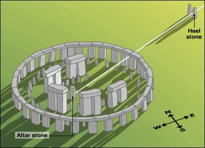 Summer Saltice at Stonehenge