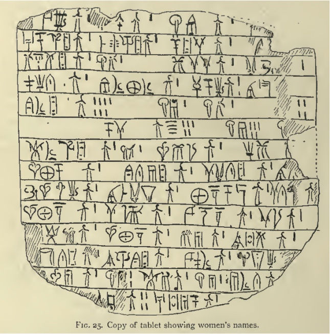 Copy of tablet showing womans names.