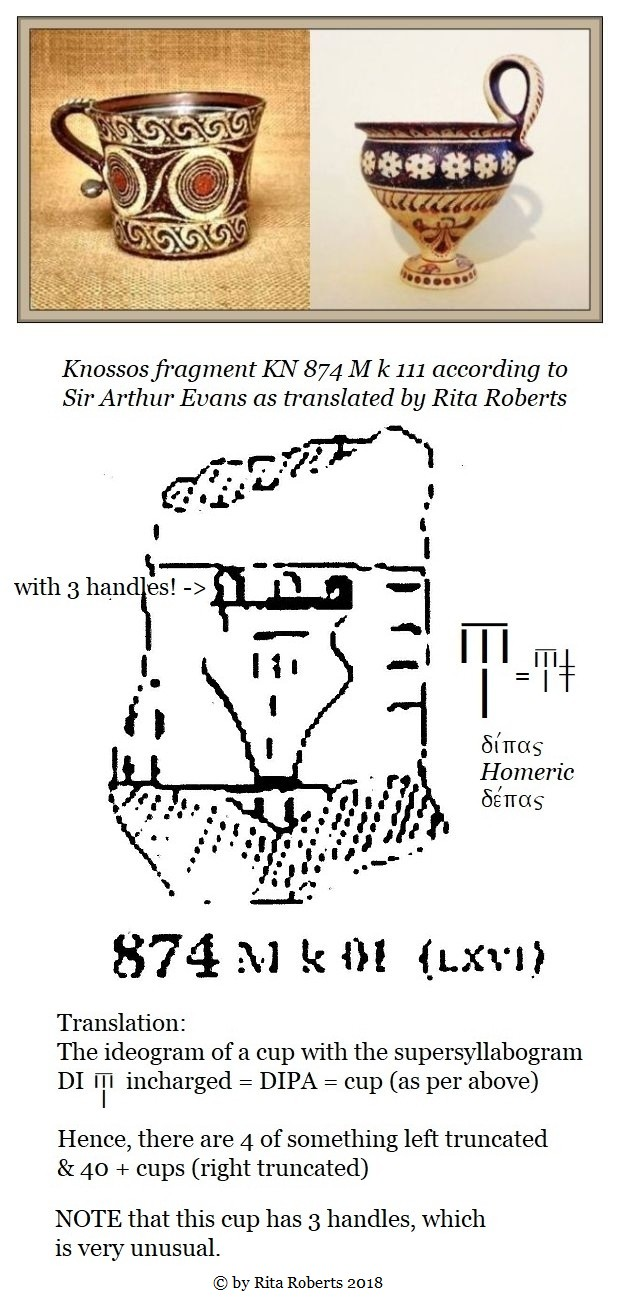 Knossos fragment KN 874 M k 111 according to Sir Arthur Evans