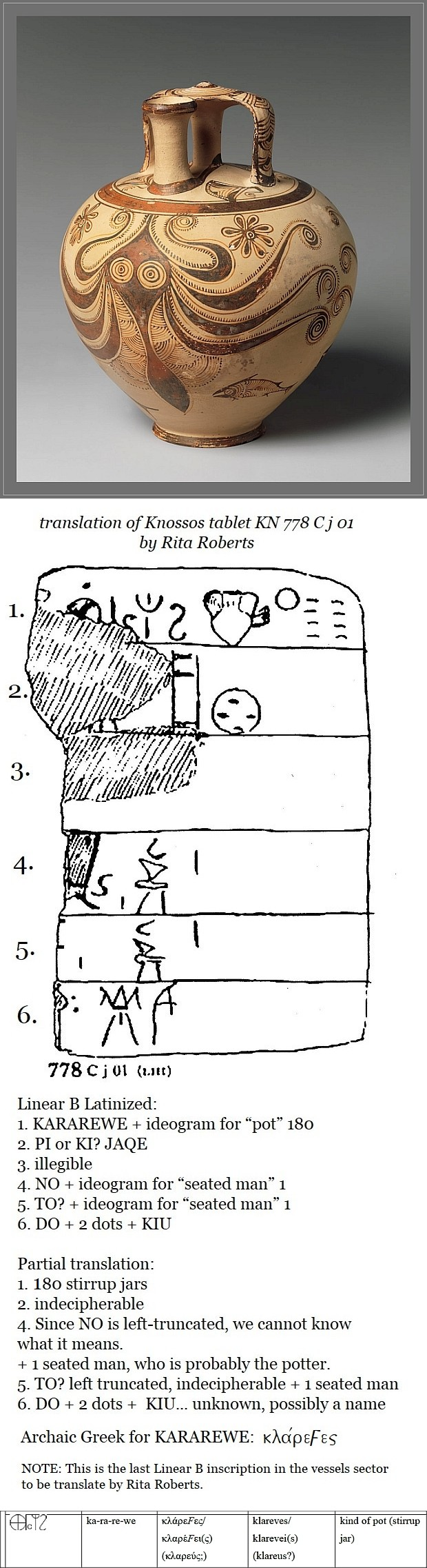 Knossos Linear B tablet KN 778 C j 01